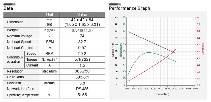 h42-20-s300-r-performance-graph.png