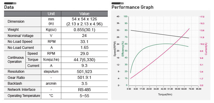 h54-200-s500-r-performance-graph.png