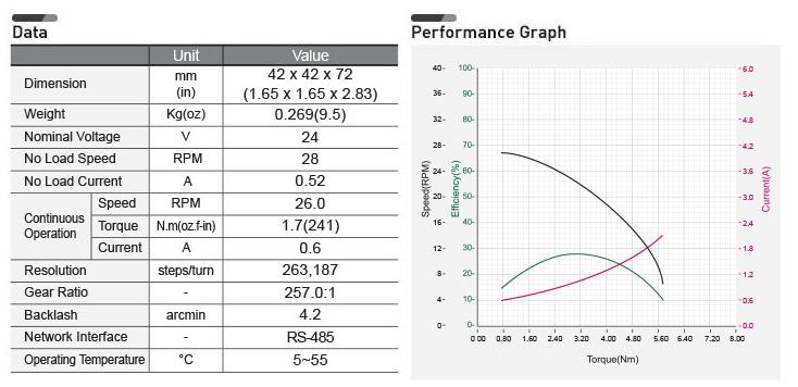 m42-10-s260-r-performance-graph.png